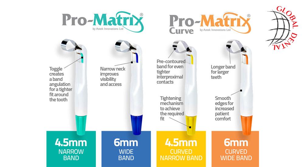 Pro Matrix: Νέα τεχνητά τοιχώματα, σε τέσσερις διαφορετικές επιλογές για να καλύπτει όλες τις απαιτήσεις